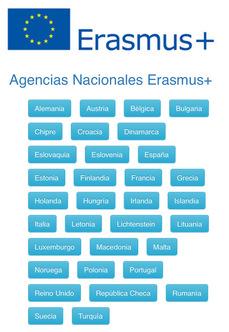 """""""ERASMUS"""", experiencias, sueños y vivencias internacionales ...en voz propia"""